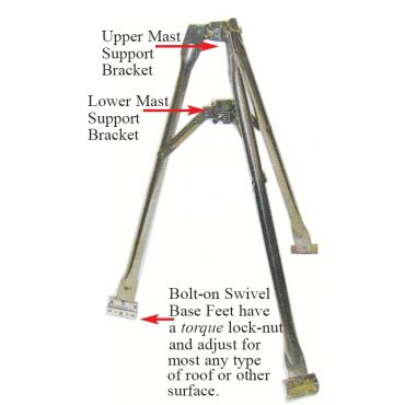 Hy-gain TP-3 TRIPODS, 3-FT, SELF-SUPPORTING, ROOF OR GROUND MT
